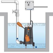 Installation schematic of the new Pedrollo Tritus submersible sewage pump