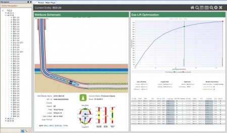 Operating view of the new Emerson/OVS software
