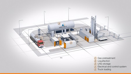 The Wärtsilä plant will be installed at the paper mill in Skogn, Norway and will convert the cleaned biogas from fishery waste and residual paper mill slurry into liquid fuel